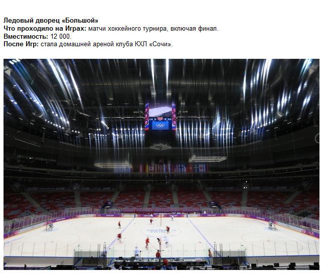 Олимпийские объекты после Олимпиад