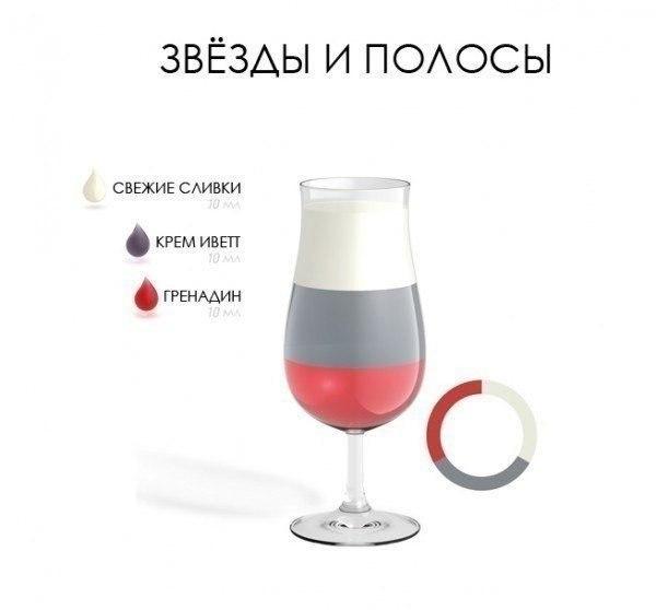 как сделать коктейль Ny5.ru