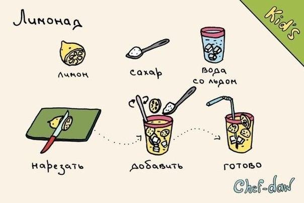 Вкусные рецепты в картинках