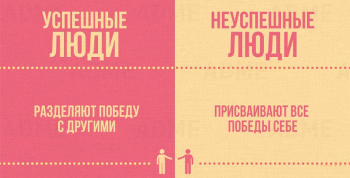 Отличия успешных людей от неуспешных в картинках
