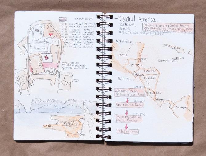Необычный отчет о путешествиях