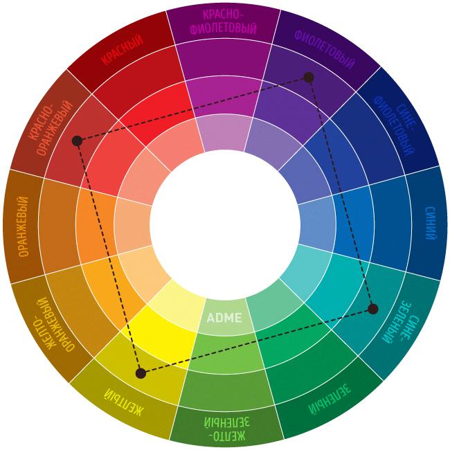 Полезная шпаргалка по сочетанию цветов
