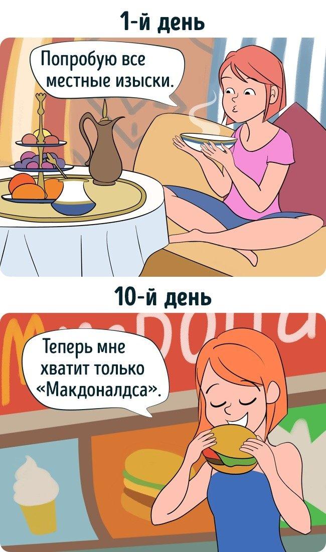 Иллюстраций из жизни туриста