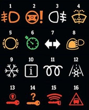 Значения иконок на приборной панели автомобиля