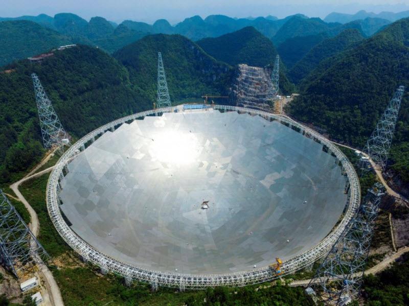 Китайские мегапроекты с огромными бюджетами