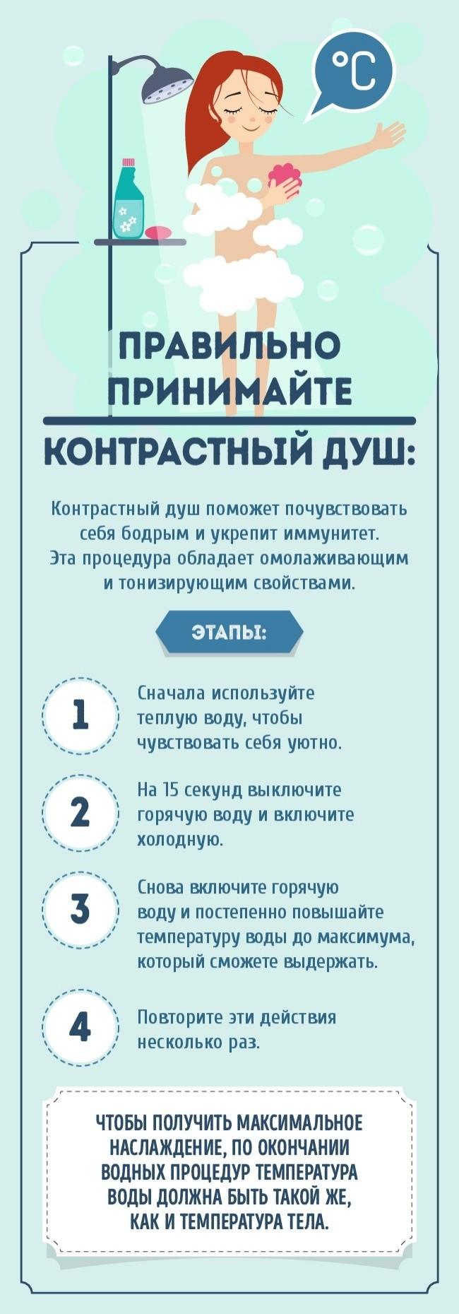 какое время принимать статины