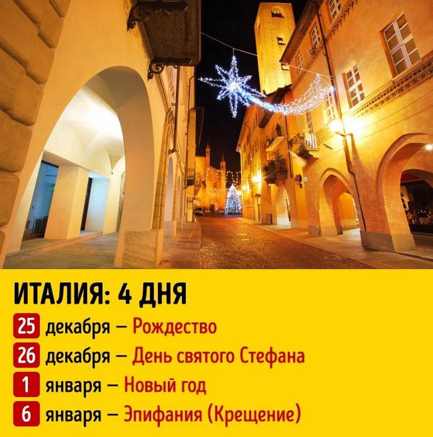 Сколько отдыхают на новогодние праздники в разных странах мира