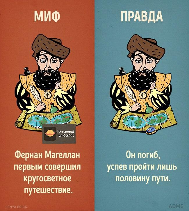 10 главных исторических мифов