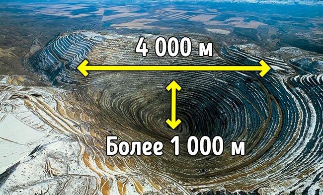 11 дыр в нашей планете, от которых захватывает дух