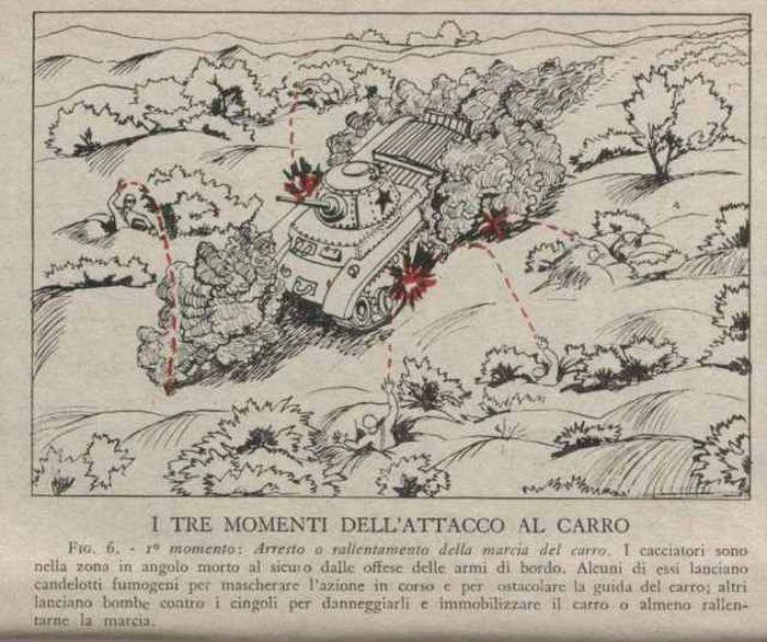 Итальянская инструкция по борьбе с советскими танками