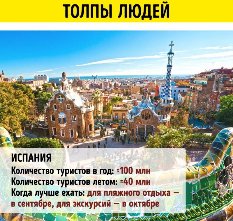 10 стран, поездку в которые лучше отложить до осени