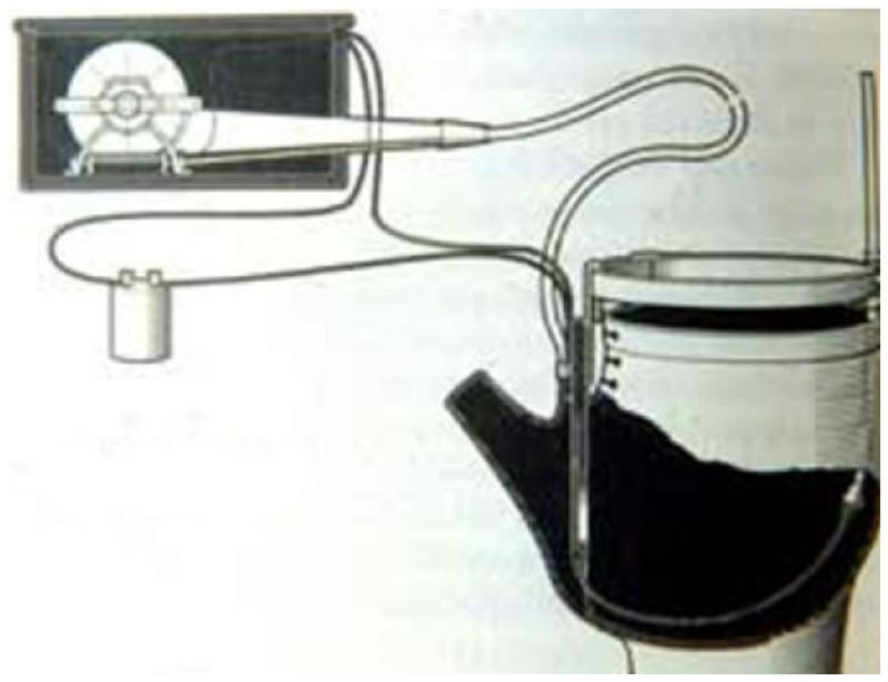 Антимастурбационные приспособления