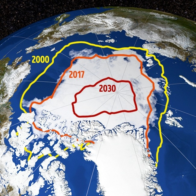 17 important events that will occur until 2050