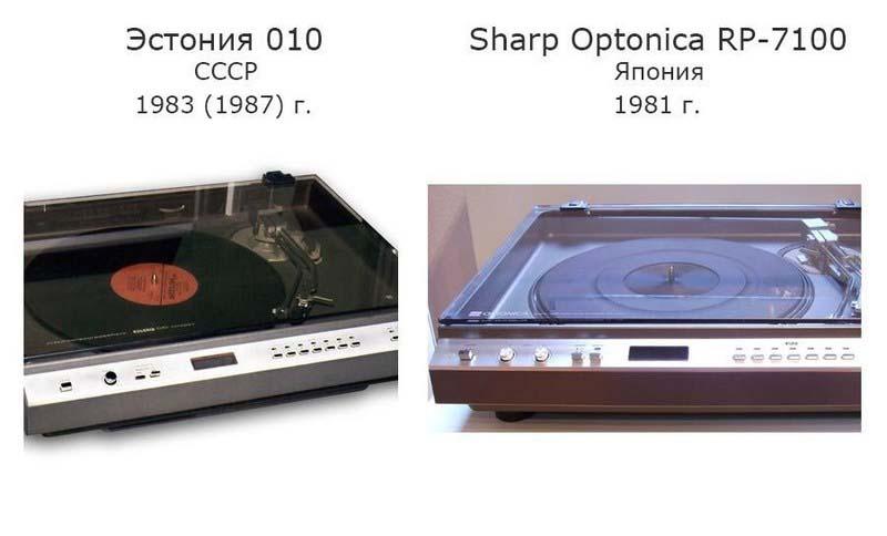 Советские товары, похожие на заграничные аналоги