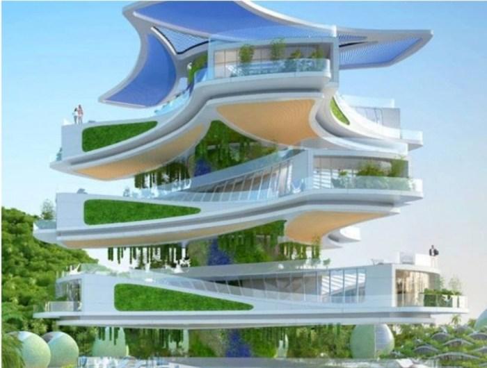 Дома будущего, которые перестали быть вымыслом