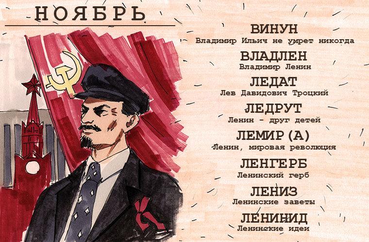 Как на Руси менялась мода на имена