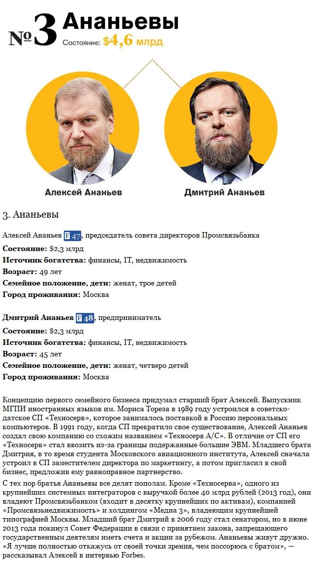 10 богатейших семей России