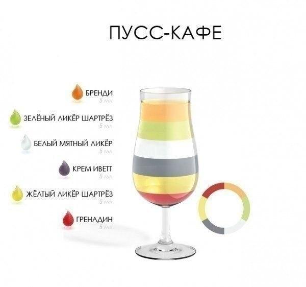 Как делать коктейли
