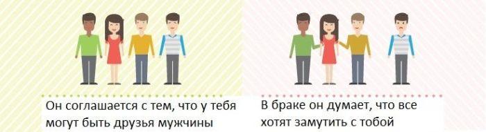 Разница в отношениях до и после брака