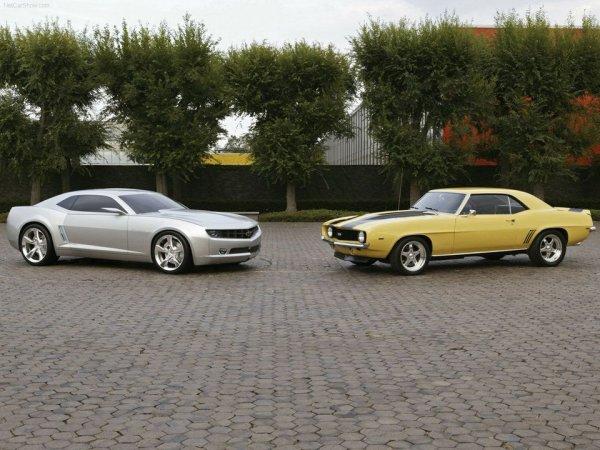 Автомобили тогда и сейчас