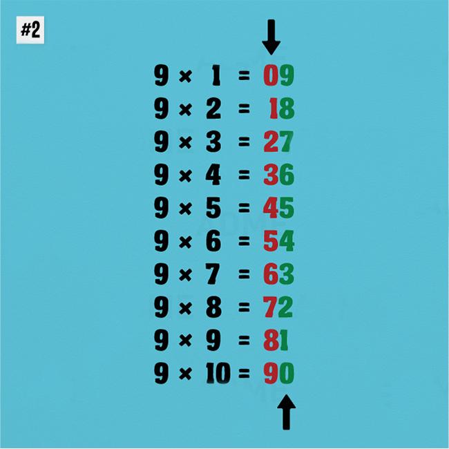 Хитрые способы ведения математических расчетов в уме