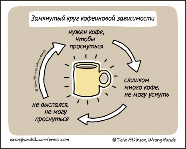 Остроумные комиксы от Джона Аткинсона