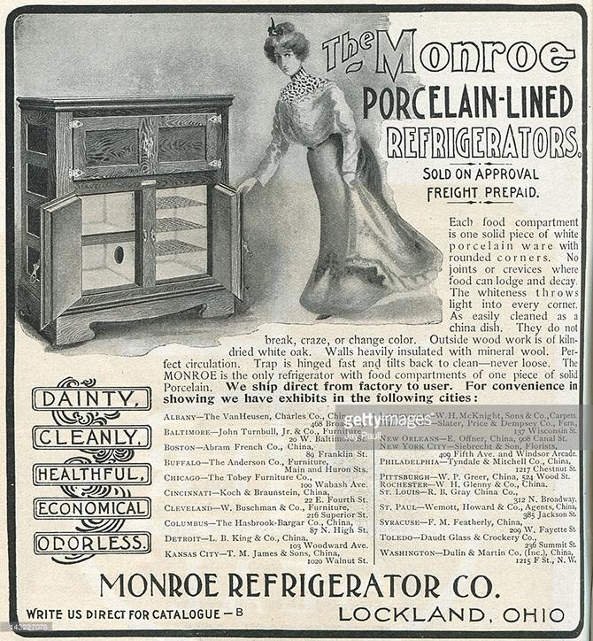 Женщины в американской рекламе XIX-XX веков
