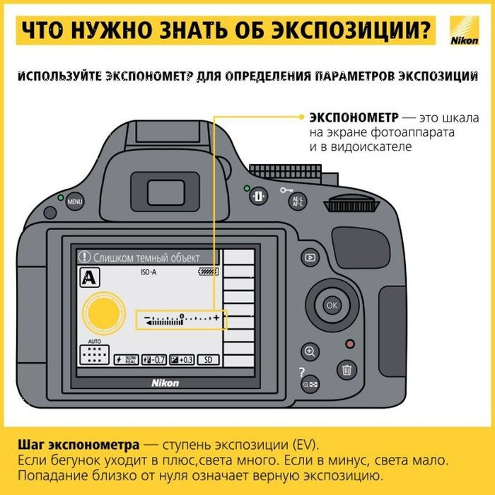 Памятка для начинающего фотографа