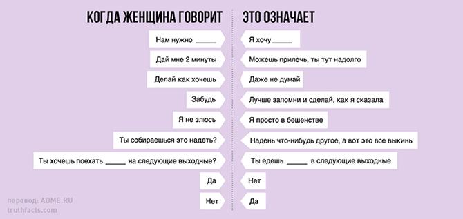 Забавная инфографика о нашей жизни