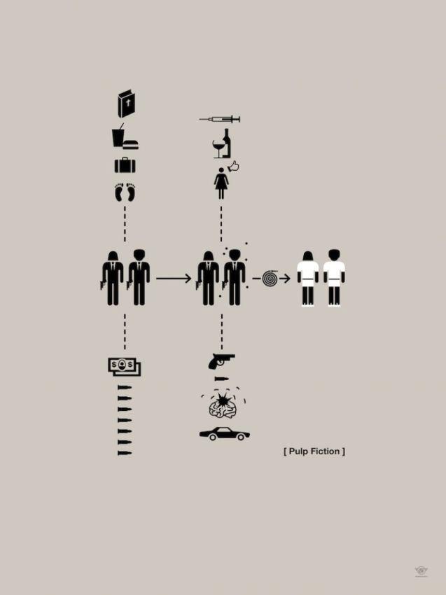 Минималистичные постеры к известным фильмам
