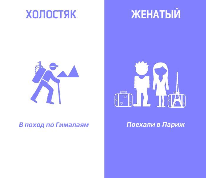 Отличия в жизни холостых и женатых мужчин