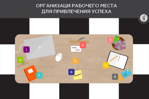 Как разложить вещи на рабочем столе по принципам фэншуй