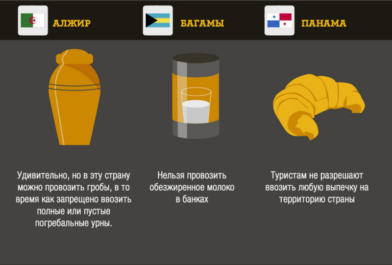 30 странных таможенных запретов в разных странах