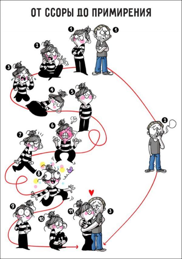 Женские будни в забавных комиксах от Агустины Герреро