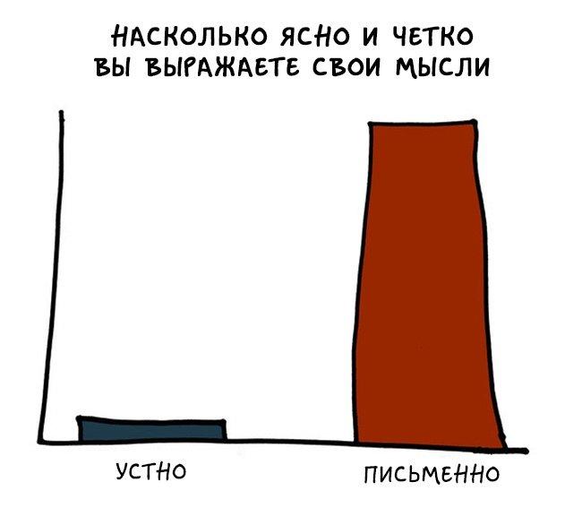 О жизни интроверта в графиках