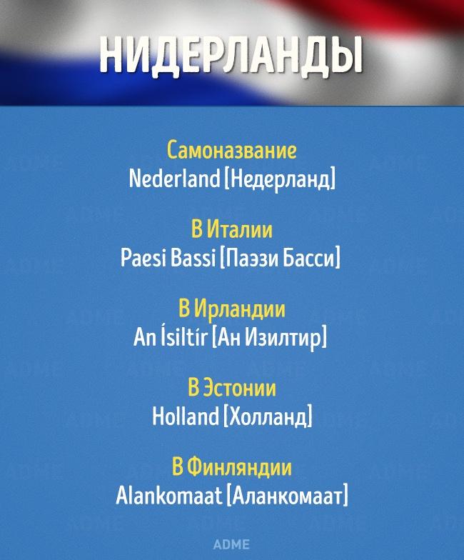 Названия некоторых стран на разных европейских языках