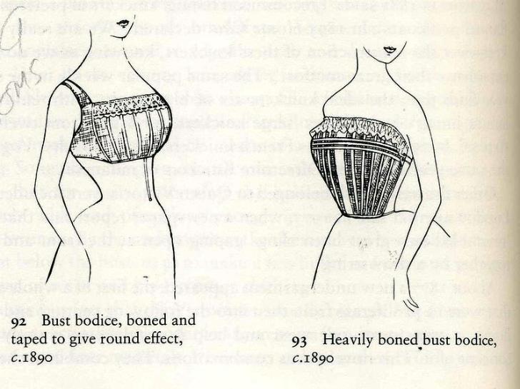 Как увеличивали грудь дамы 100 лет назад
