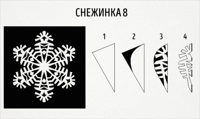 Схемы для вырезания снежинок из бумаги