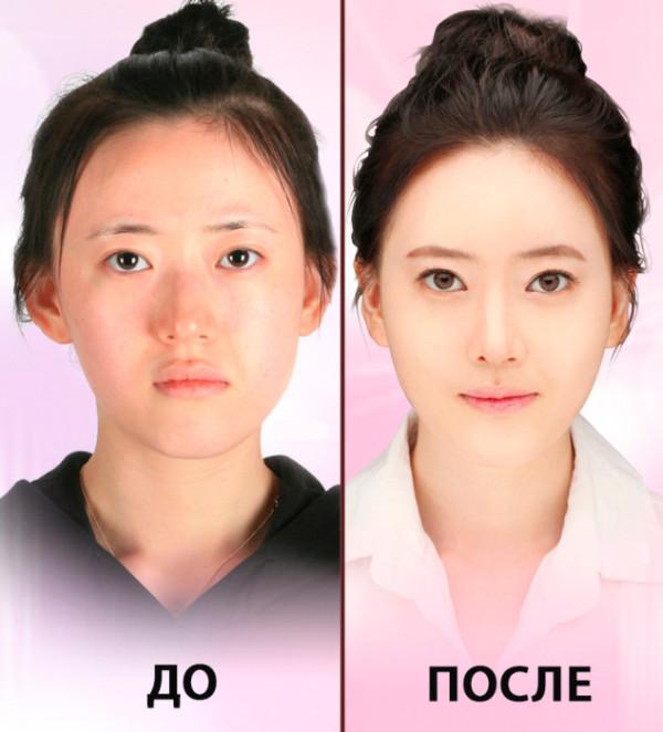 Различия между девушками Северной и Южной Кореи