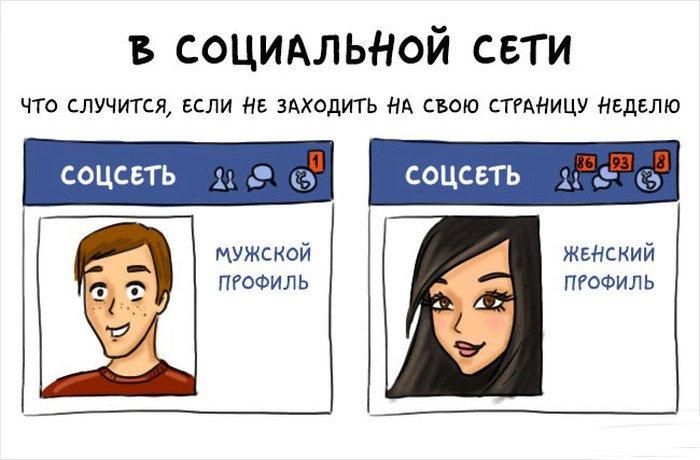 Веселые комиксы о разнице между мужчиной и женщиной