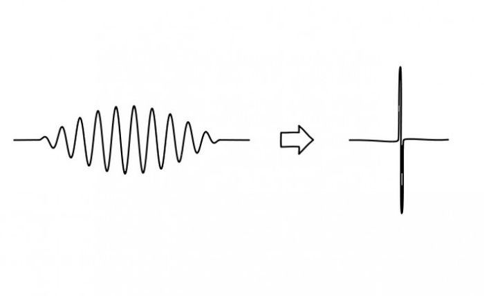 Самые интригующие вопросы физики, на которые до сих пор нет ответов