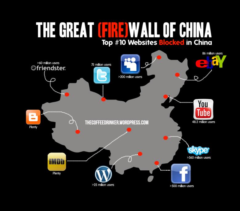 10 стран с самой жесткой цензурой