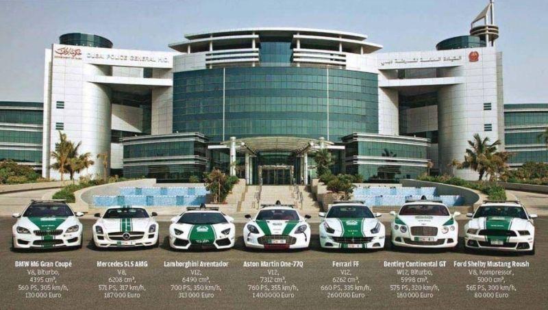 В Дубае принято колотить понты по-крупному