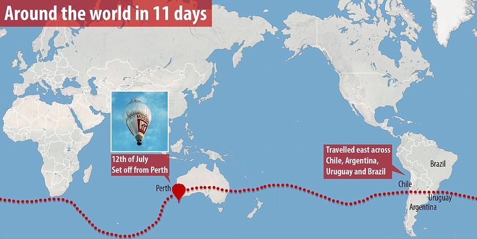 Фёдор Конюхов установил мировой рекорд кругосветного путешествия на воздушном шаре