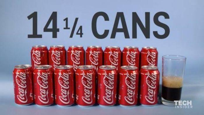 Как выглядят 2000 калорий
