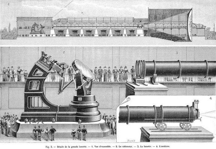 Самый большой в мире телескоп рефракторного типа