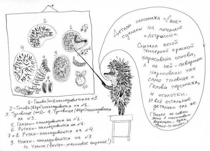 Рабочие эскизы популярных советских мультфильмов