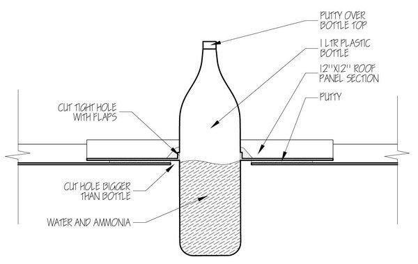 Свет из бутылки