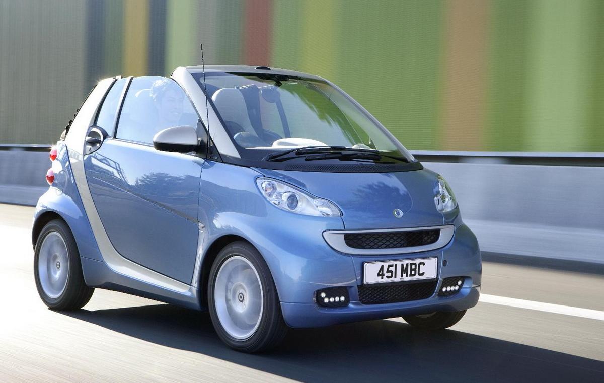 Самые экономичные автомобили в мире