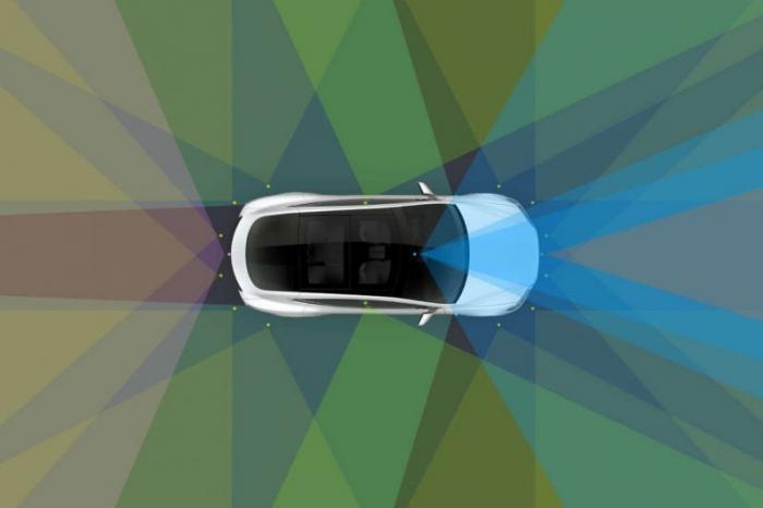 Ключевые события мира автопилотов в 2017 году